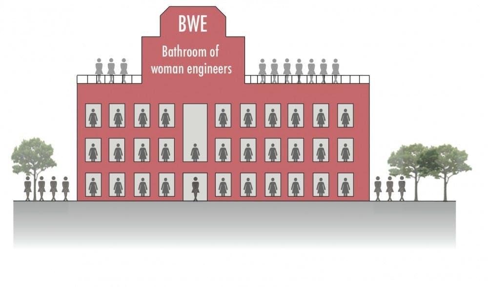 hs_womens_bathroom