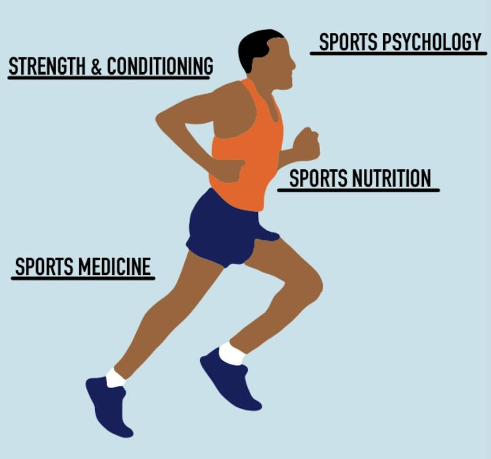 <p>Virginia Athletics' doctors, trainers, nutritionists and psychologists cover every aspect of student-athlete wellness.</p>