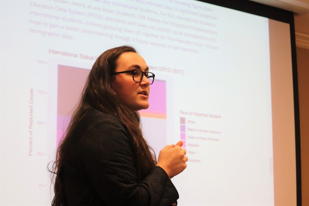 <p>Charlotte McClintock, a fourth-year College student and chair of Honor's Assessment and Data Management Working Group which oversaw much of the report's development, presents data to the Committee at meeting Sunday.&nbsp;</p>