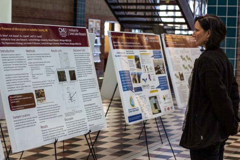 Great Lakes Symposium