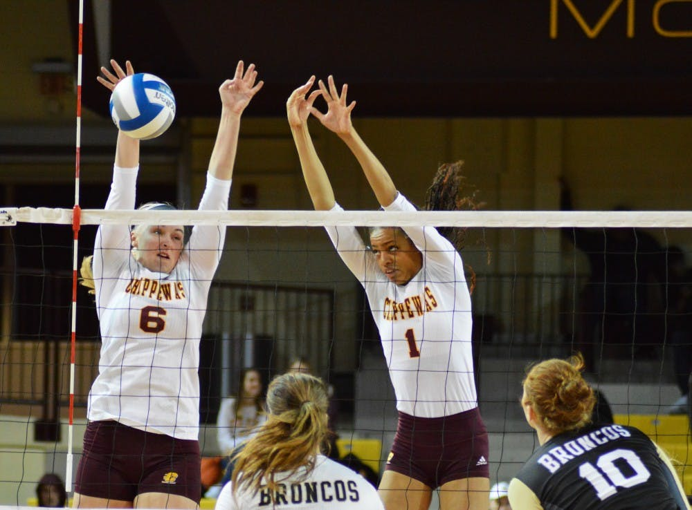 Central Michigan Life - Volleyball goes 1-1 on day one of Chippewa