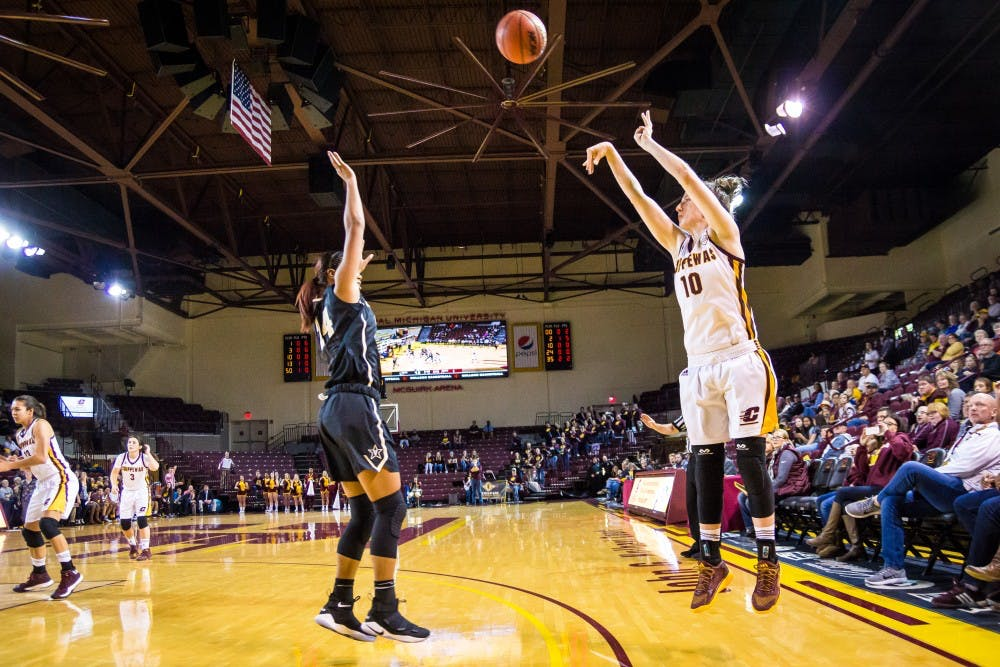 women's basketball vs Vandy114