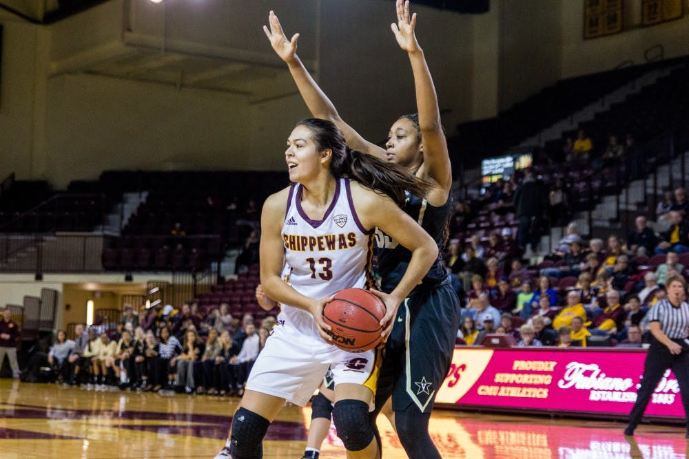 women's basketball vs Vandy118