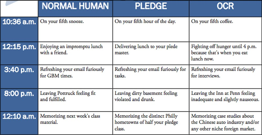 A Day In The Life Normal Human Vs Pledge Vs Ocr 34th Street