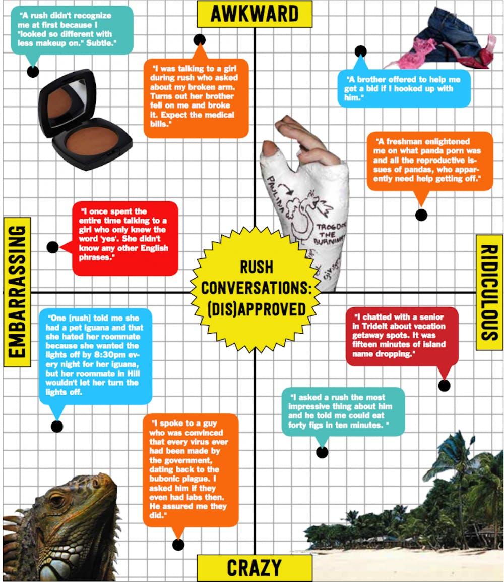 Worst Rush Conversations | 34th Street Magazine