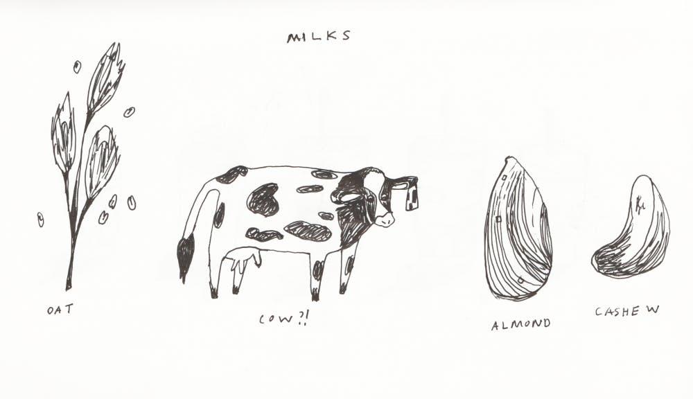 praestgaard-milktypes.png
