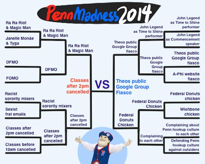 Penn Madness: CHAMPIONSHIP ROUND