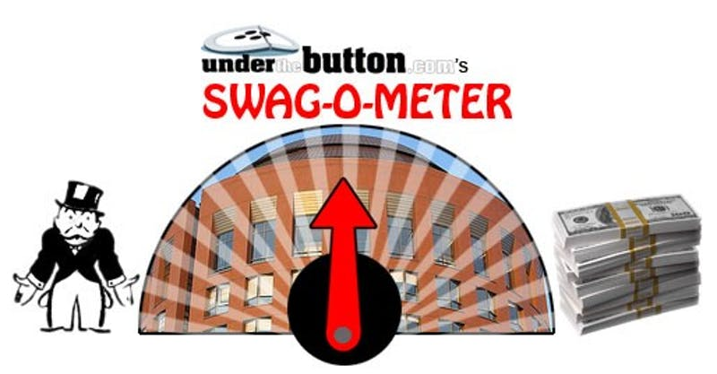 Introducing The OCR Swag-O-Meter