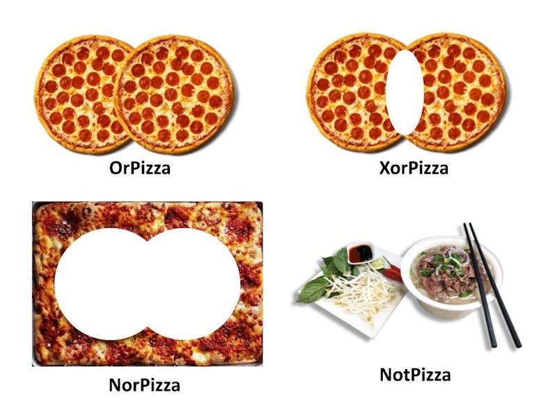 Coming Soon: OrPizza, NorPizza, XorPizza, NotPizza