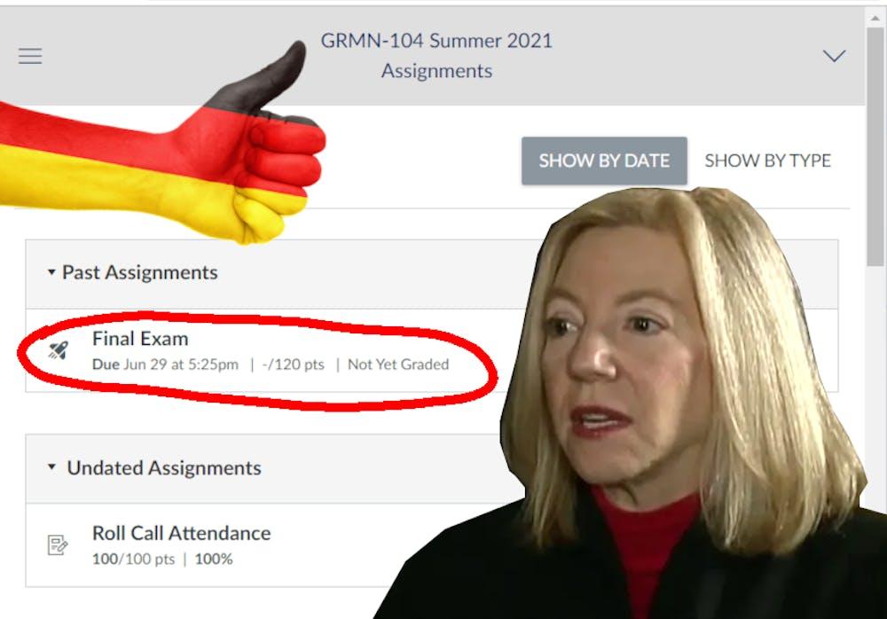 gutmann-german