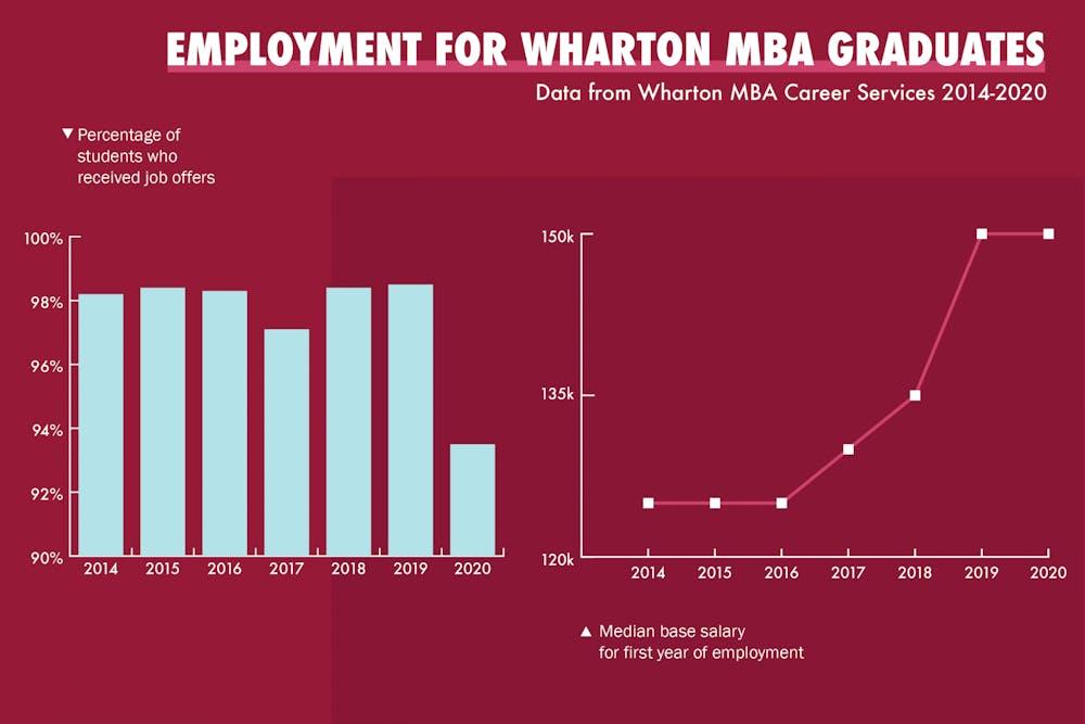 Wharton MBA2.png