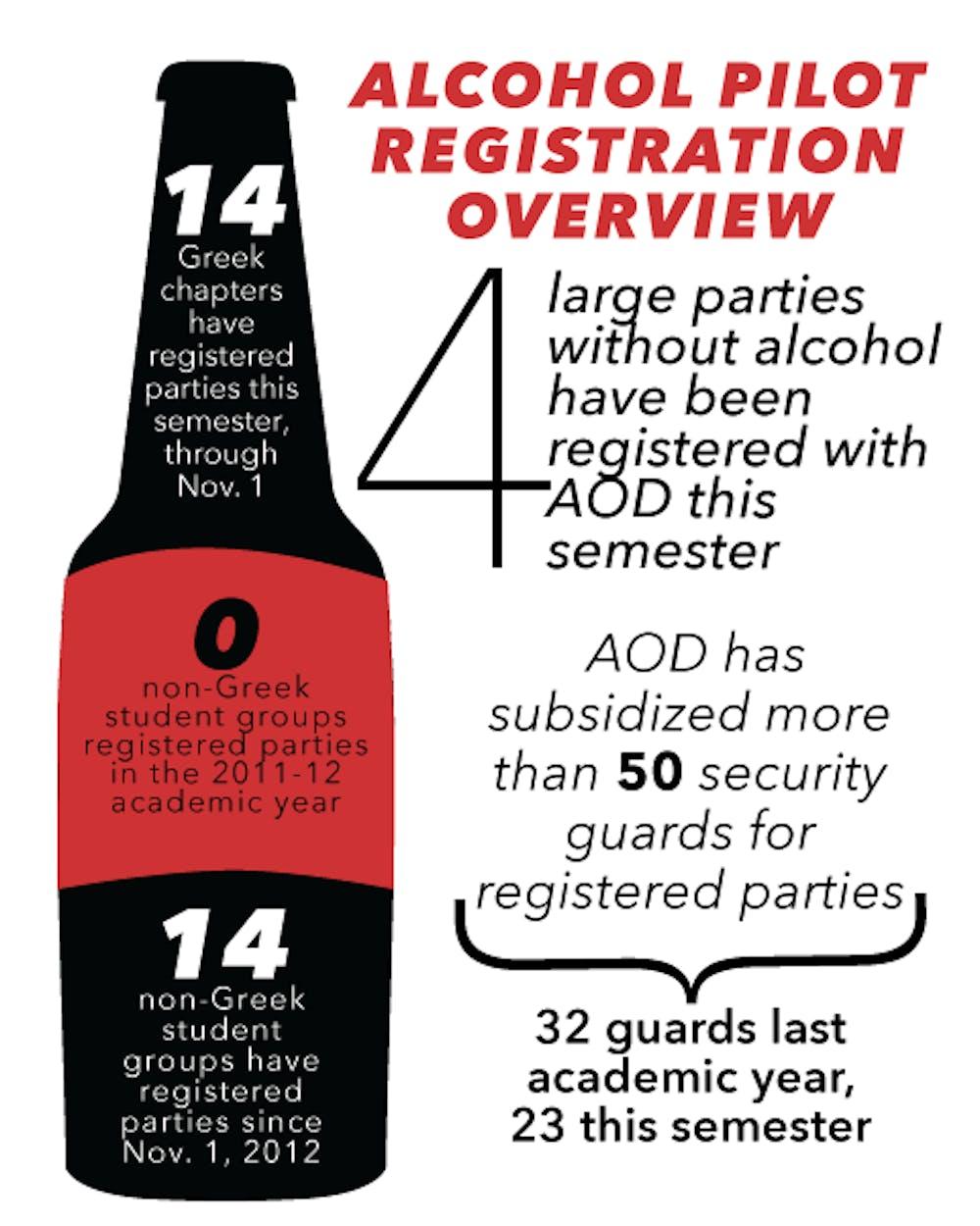 alcoholregistrationgraphic1118online