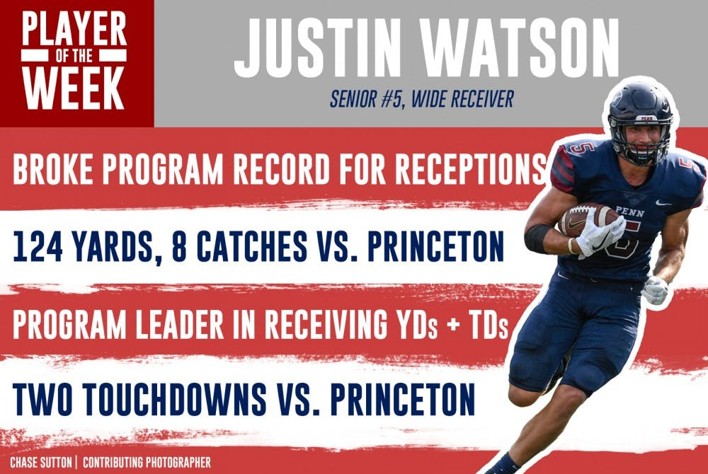 player-of-the-week-jwat-printhere