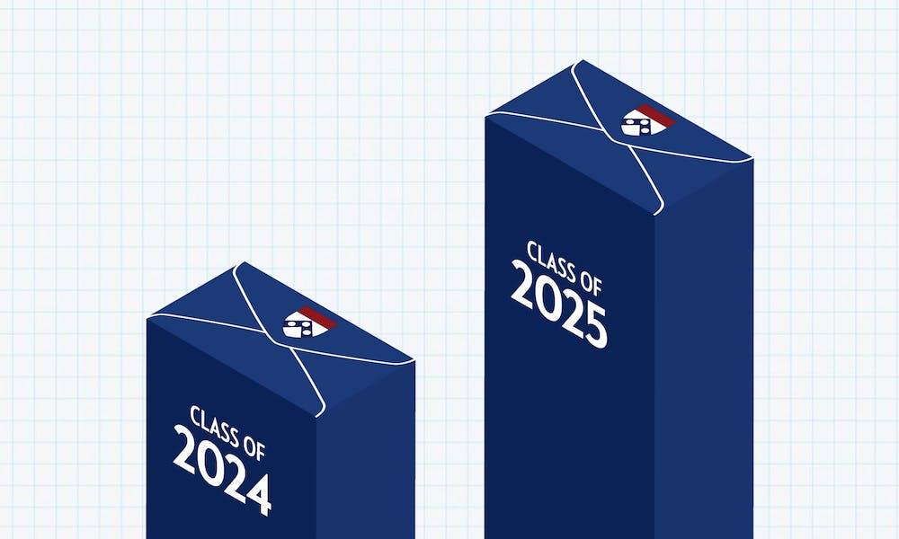 2025-applications