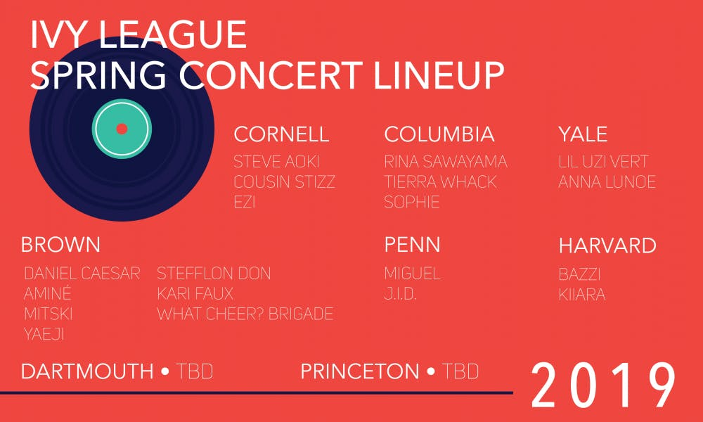 ivy-league-fling-lineups-01