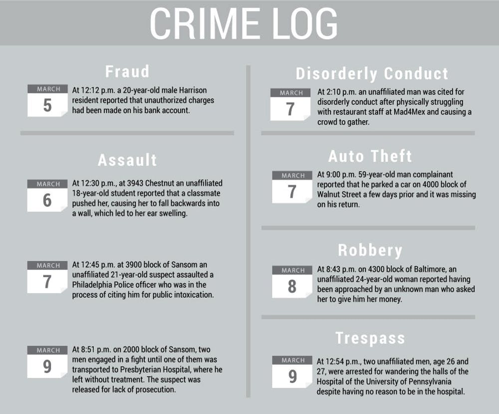 Crime Log: March 5 - March 12 | The Daily Pennsylvanian