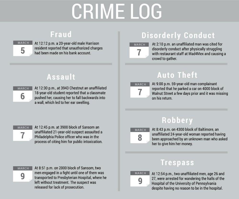 0305_crimelog
