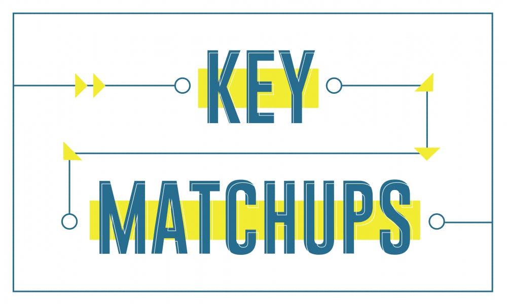 key_matchups-01