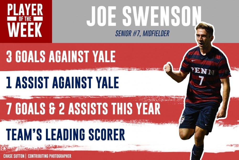 player-of-the-week-joe-swenson