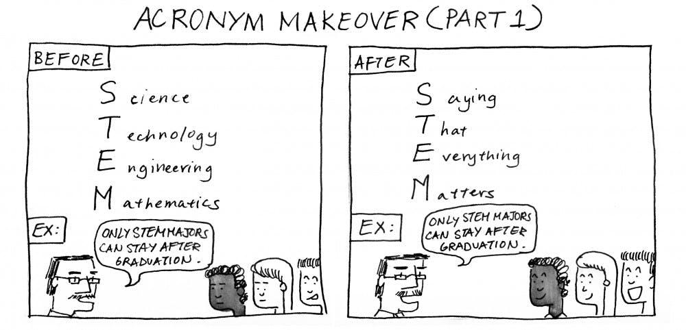 acronym_makeover1