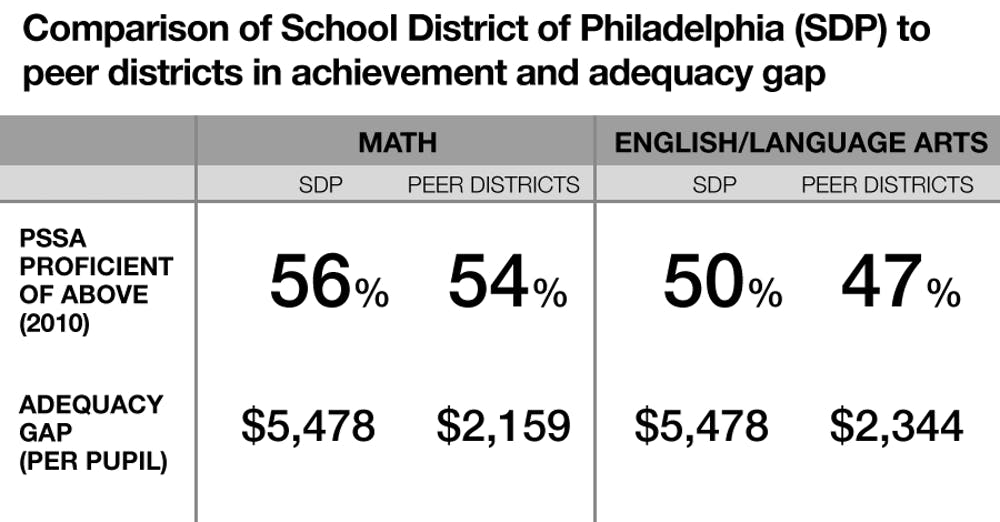 12_1_philly_schools_online