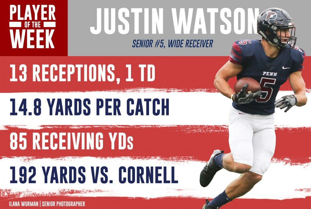 player-of-the-week-jwat-web-cornell
