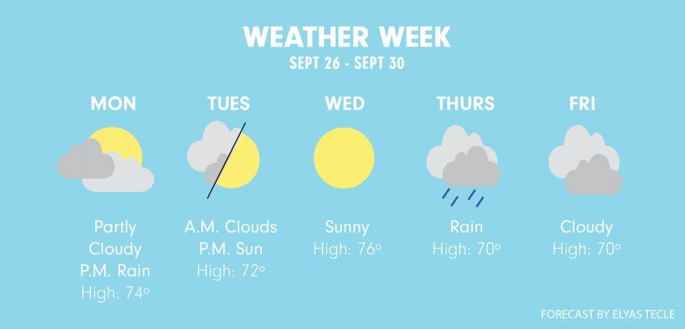0926_weather_graphic01