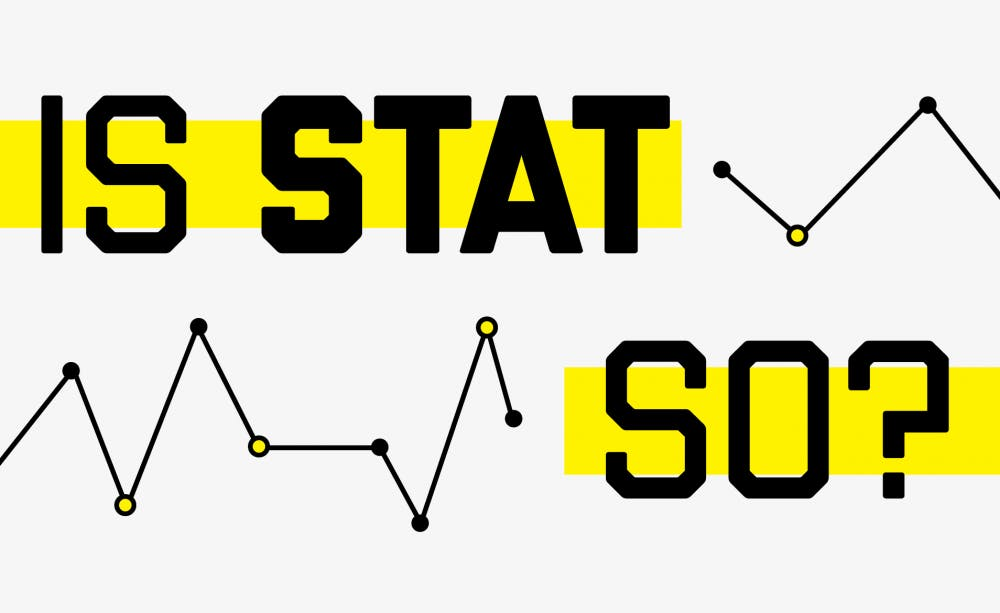 is-stat-so-dominant