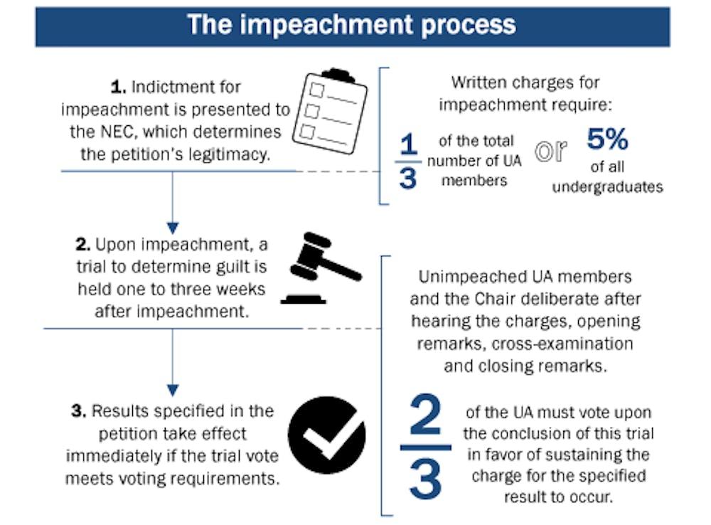 0305_impeachmentonline