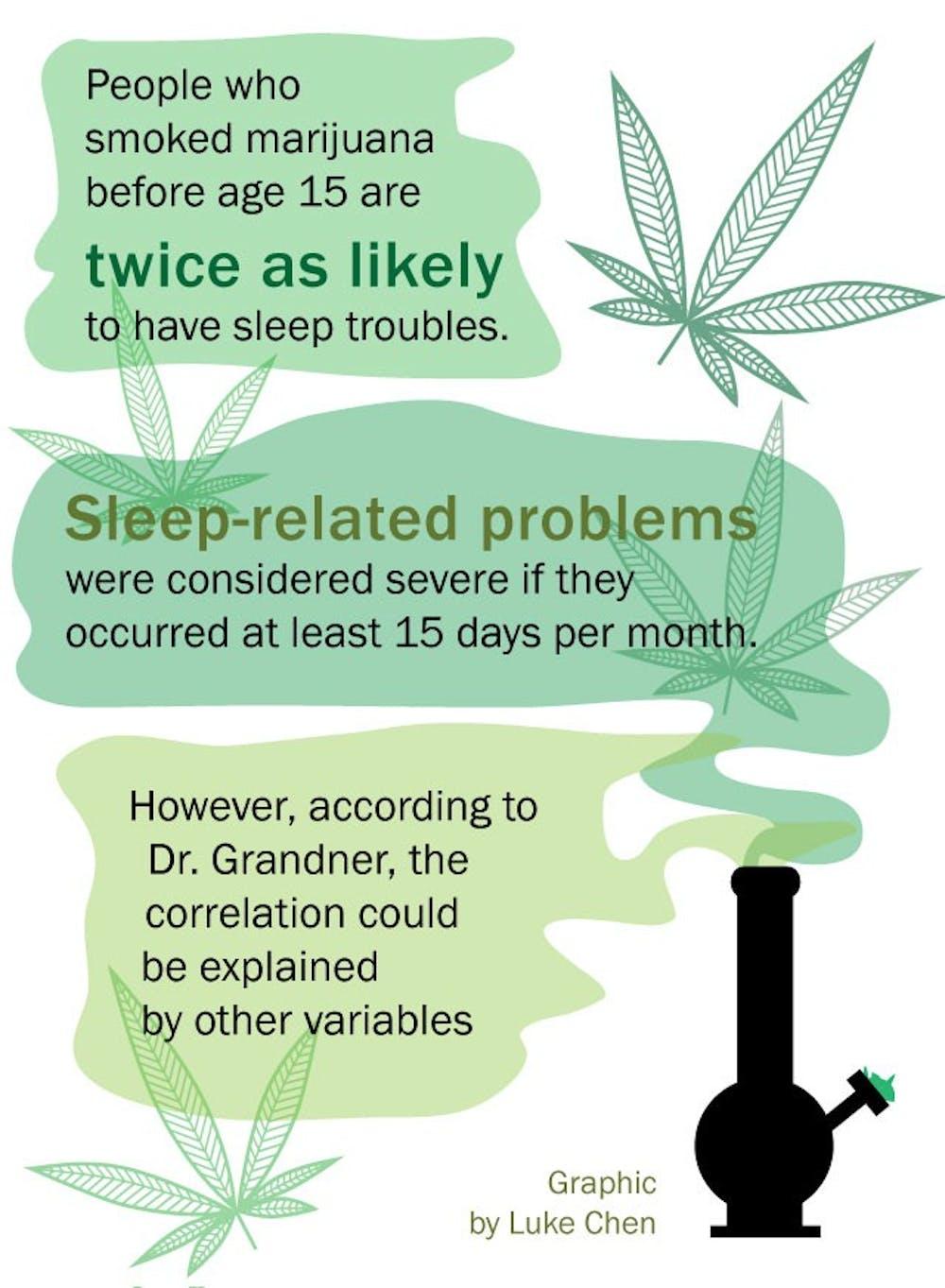 marijuanagraphic1