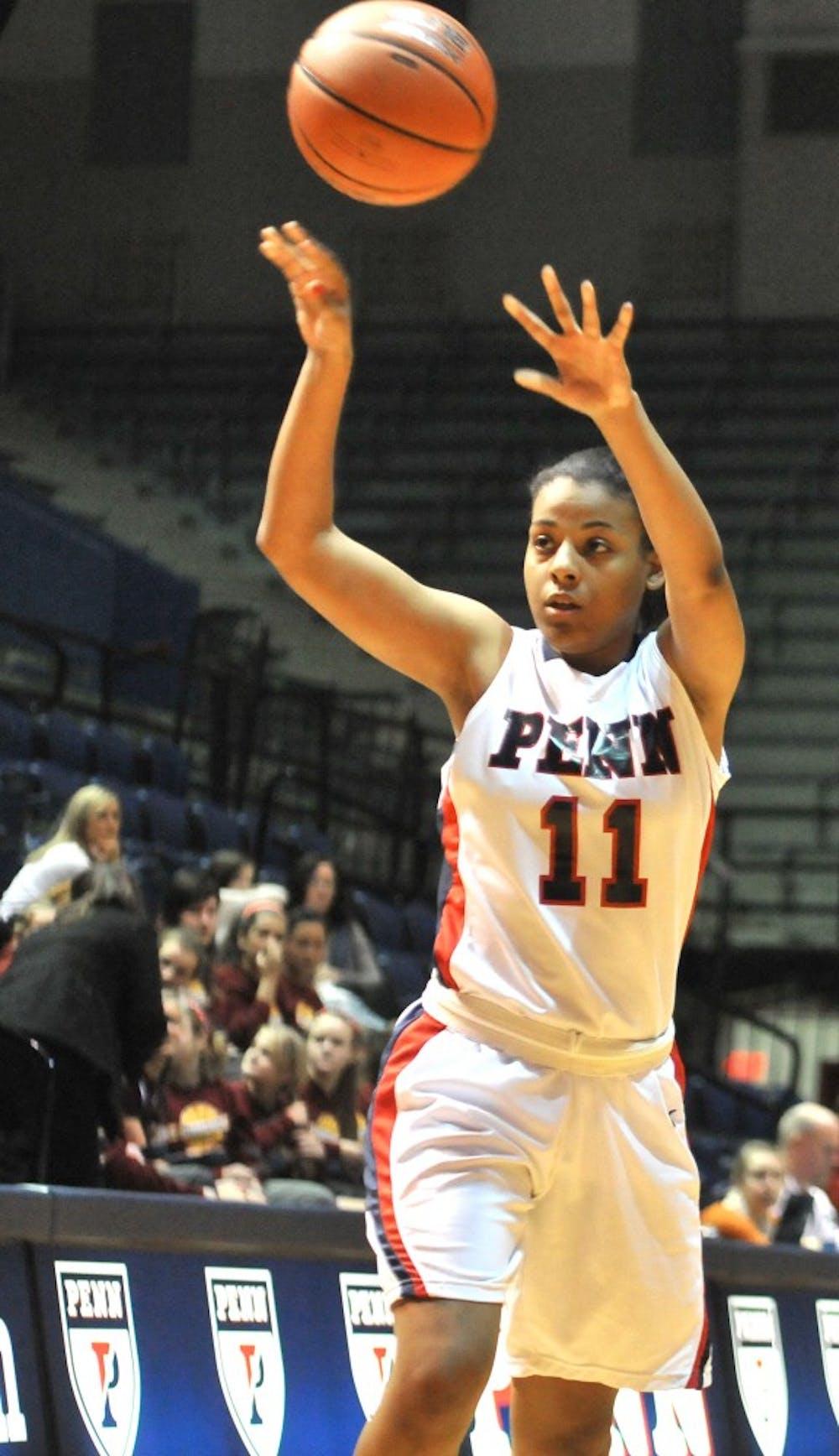 Penn Women's Basketball vs LIU