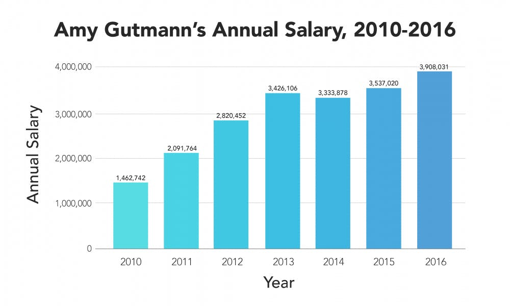 salary-graph-01