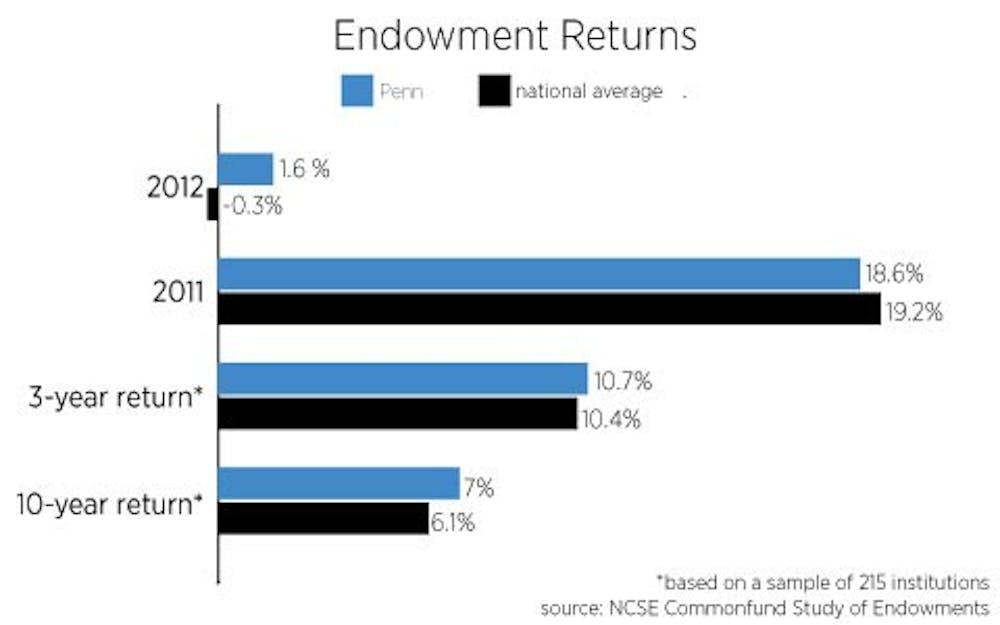 endowmentfinal