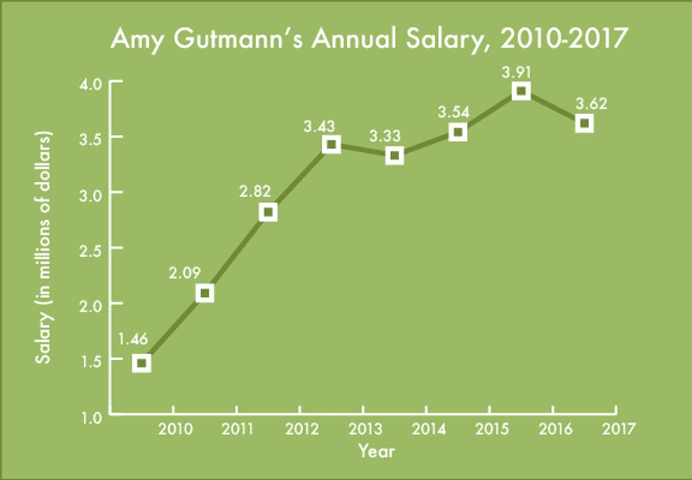 amy-g-salary-01-2