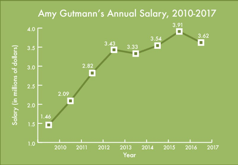 Amy G salary-01 2.png
