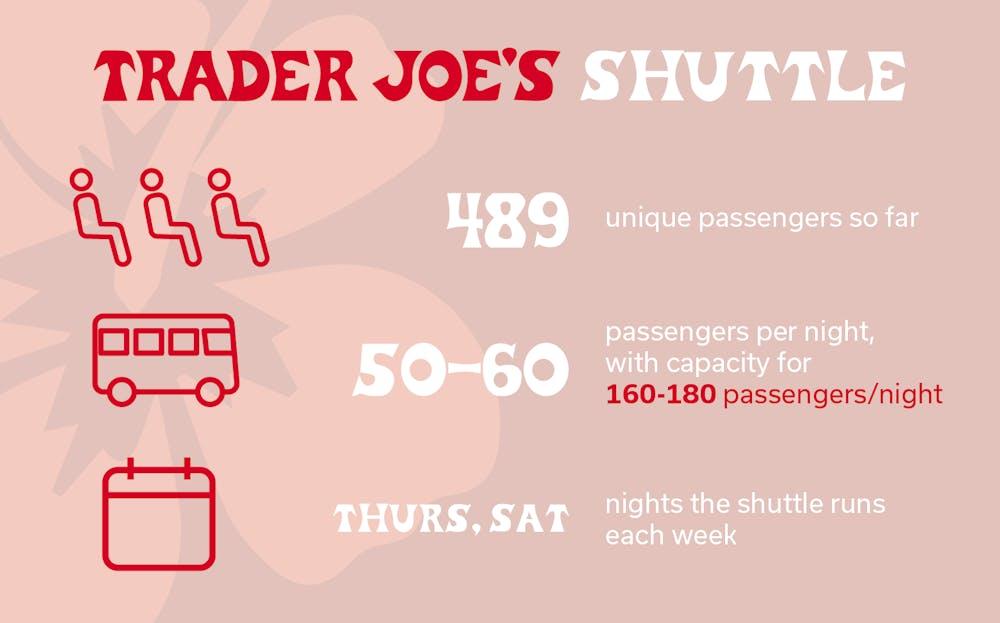 trader-joes-01