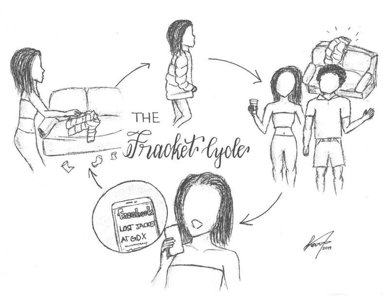 Kareem: The Fracket Cycle | The Dartmouth