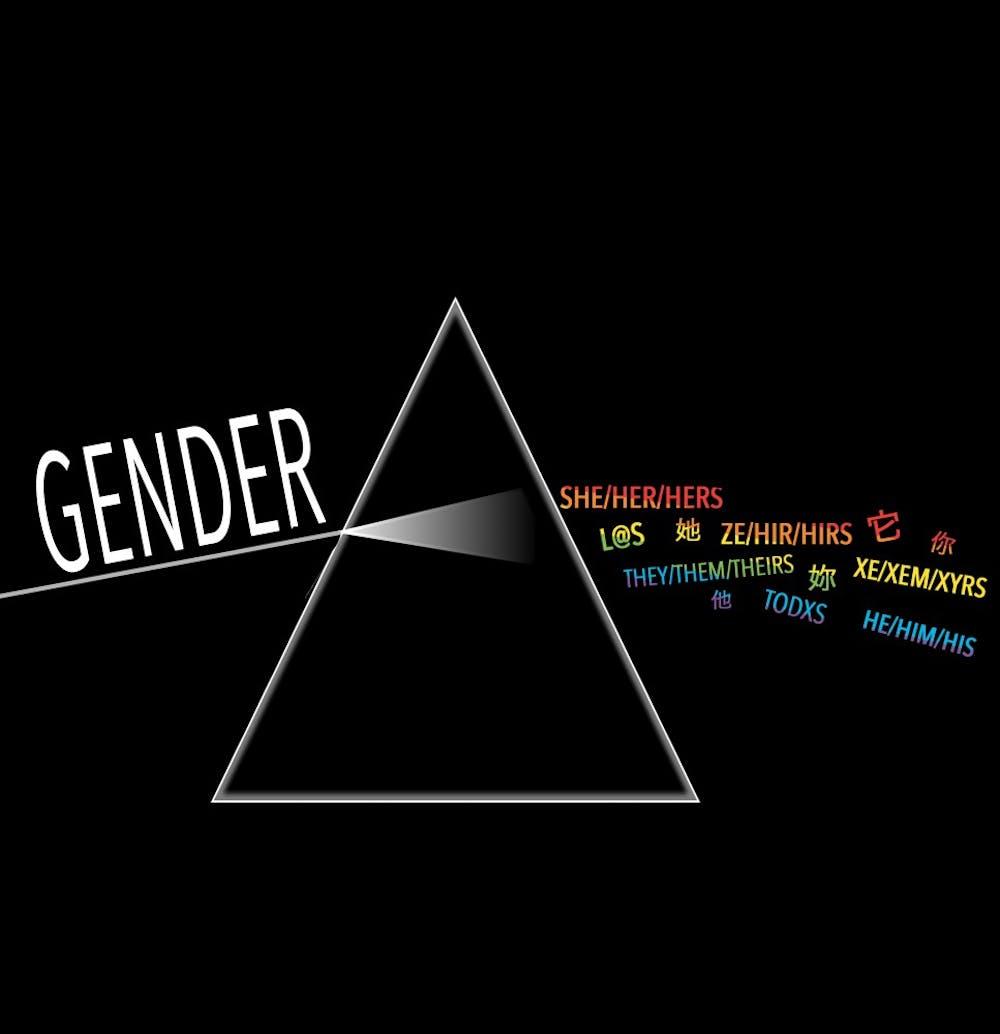 gendercover