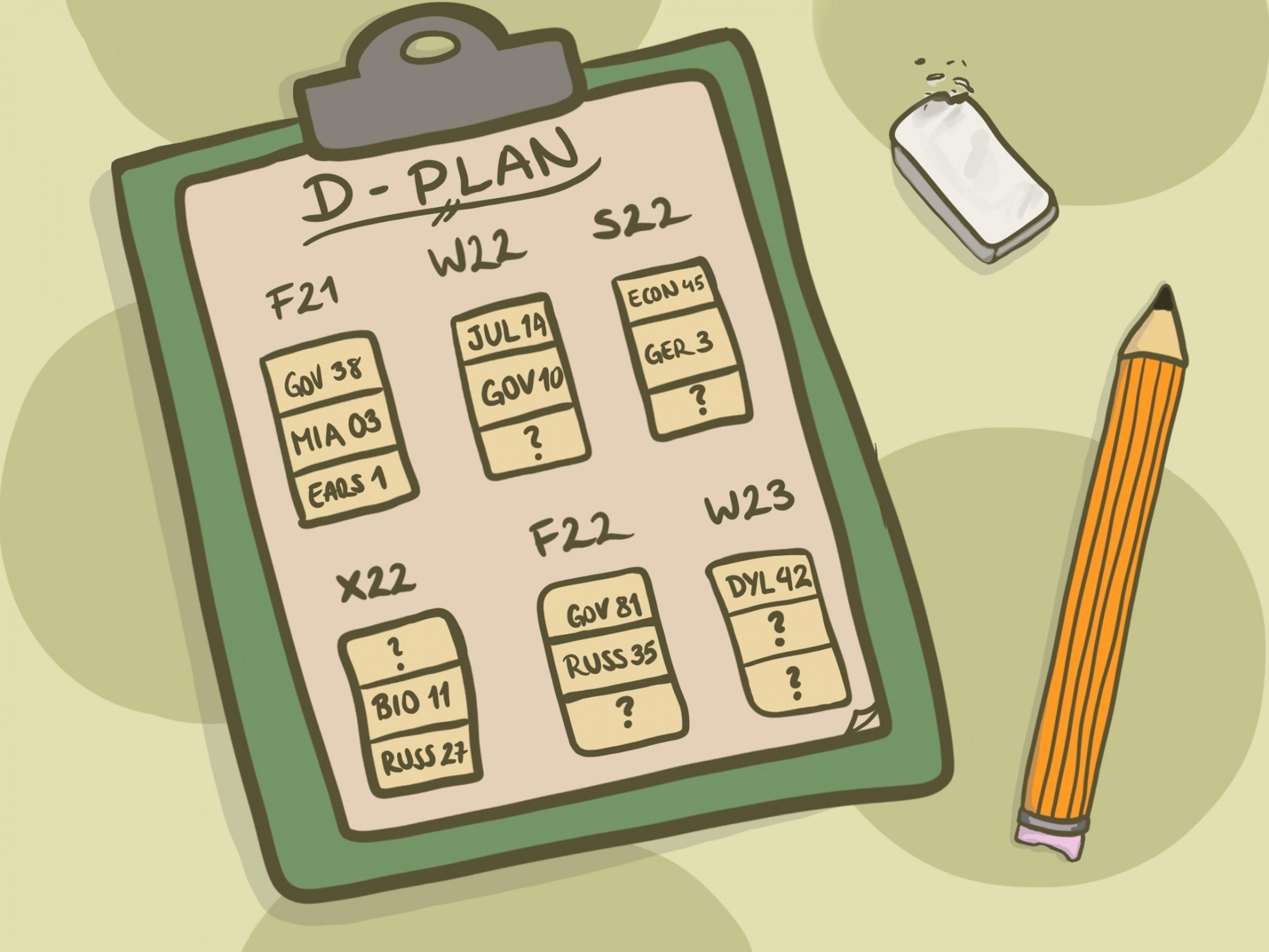 academicplanning_kamillakocsis