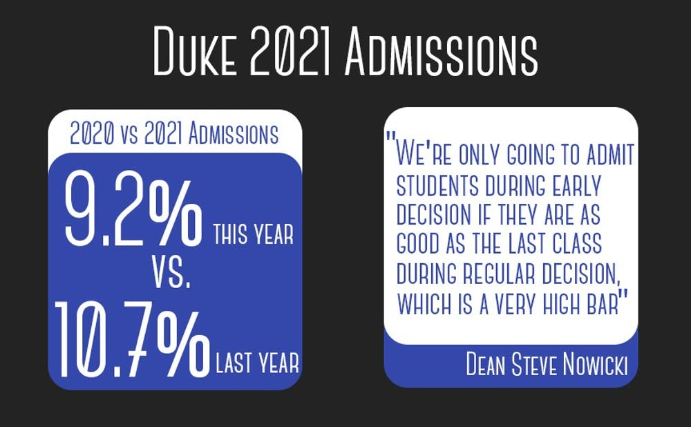 admissions_graphic