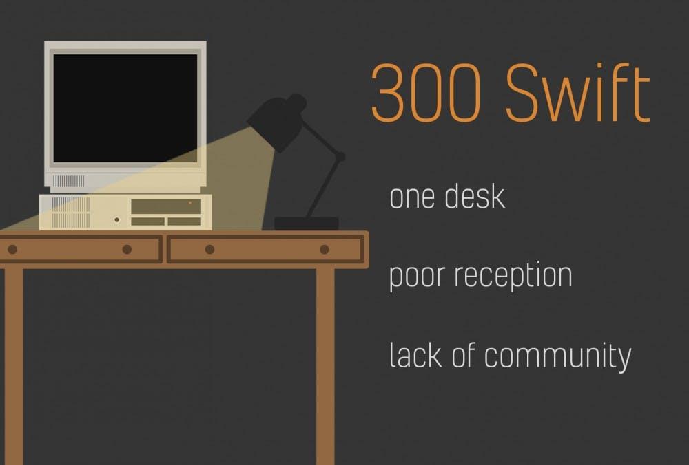 300swift issues dark