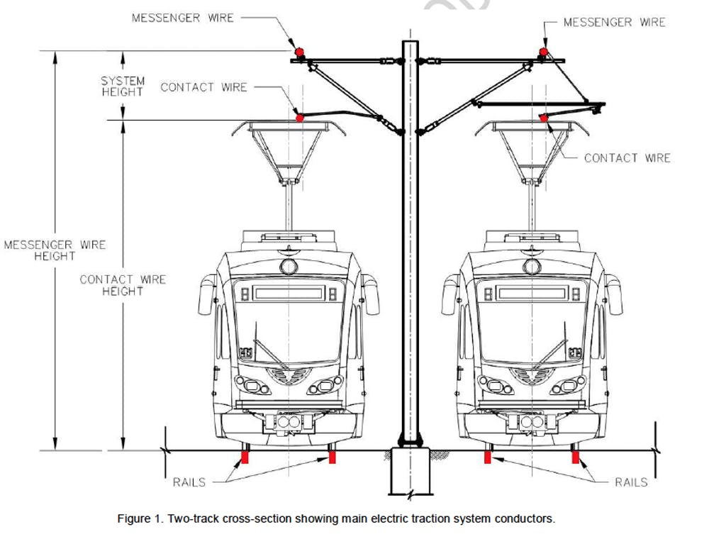 The report by GoTriangle officials offers this illustration of how the currents flow through the train cars.