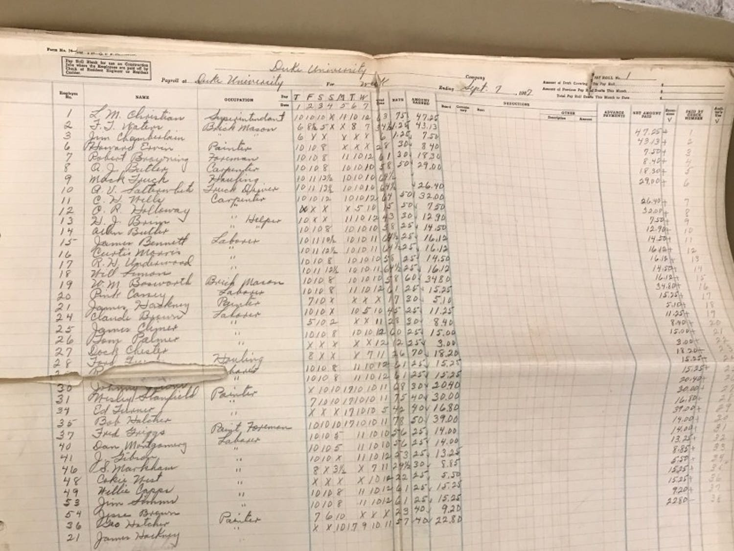 A payroll for the construction workers who built West Campus in the Rubenstein Library.