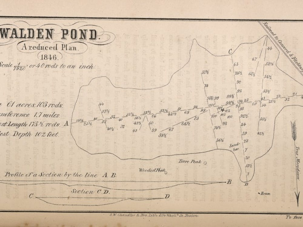 Henry David Thoreau's drawing of Walden pond is just one of many cool documents within the Rubenstein Library.