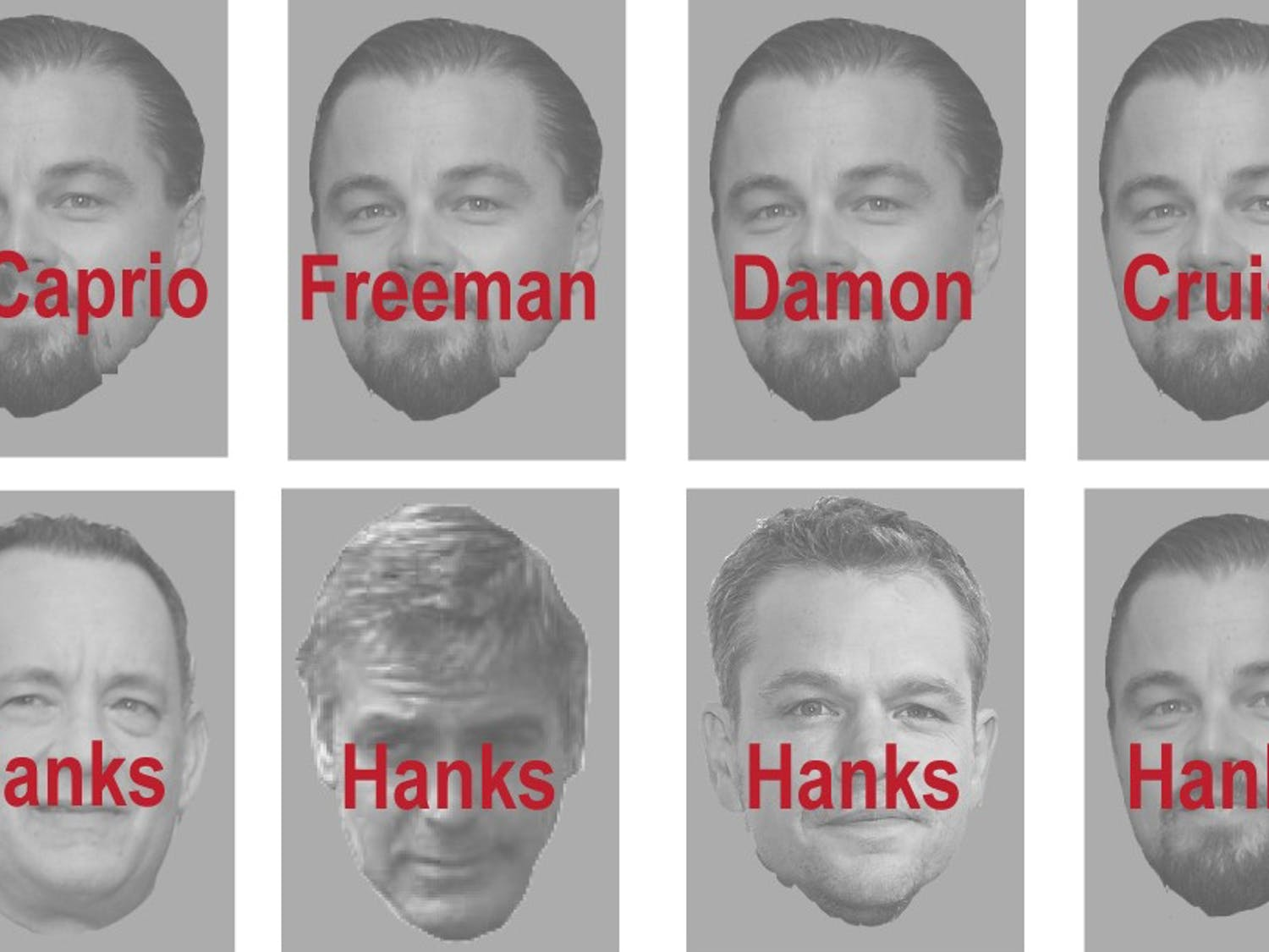 Study participants viewed pictures of famous actors with names written across their faces, some correct and some not, and had to identify each actor as quickly  as possible.