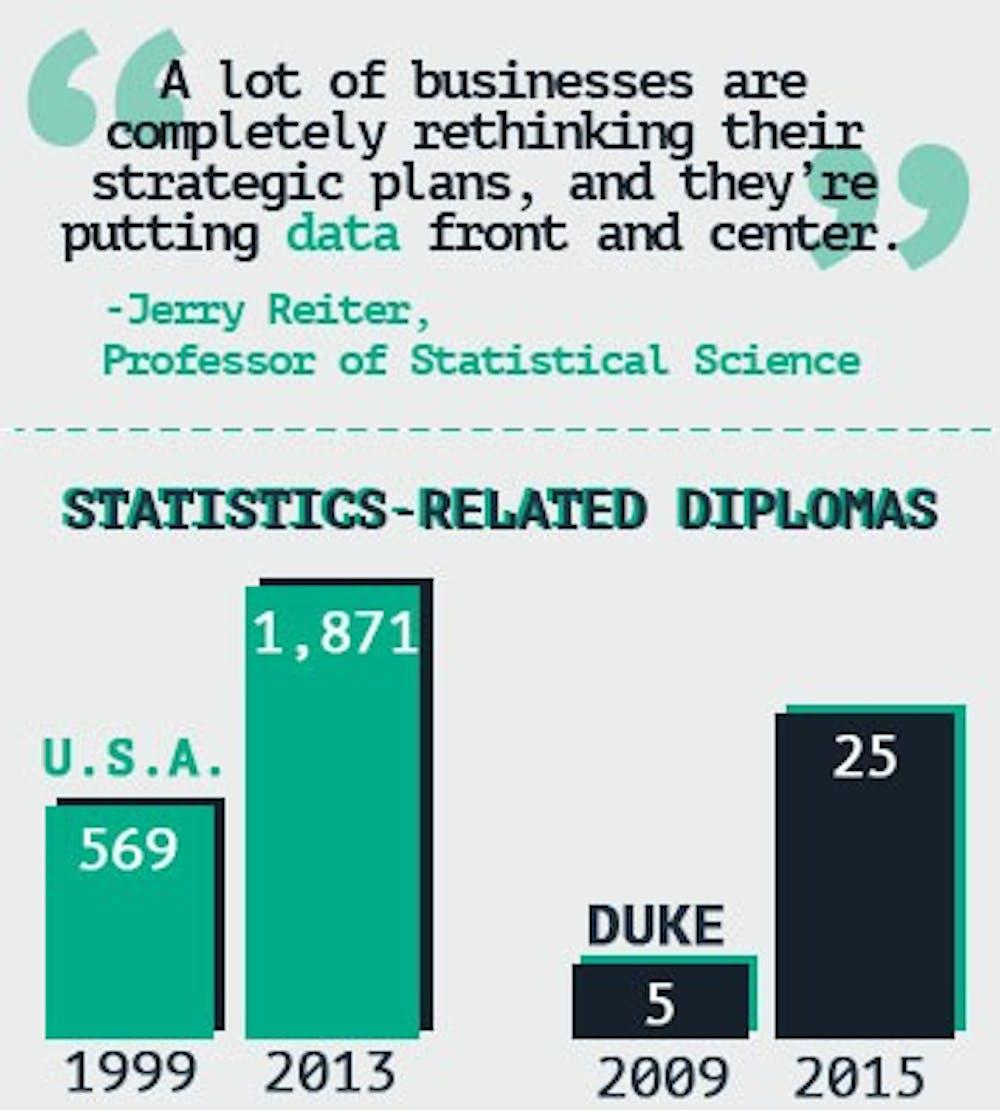 statistics_graphic