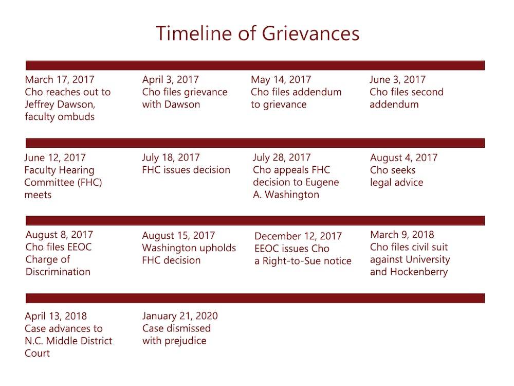 complaint timeline 2-28.png