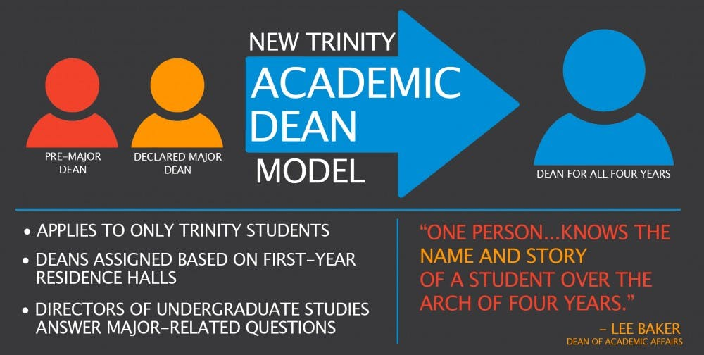 academic_dean_graphic