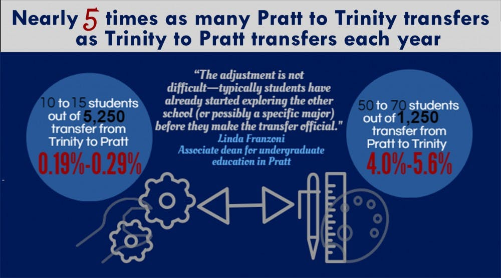 pratt_to_trinity_fixed
