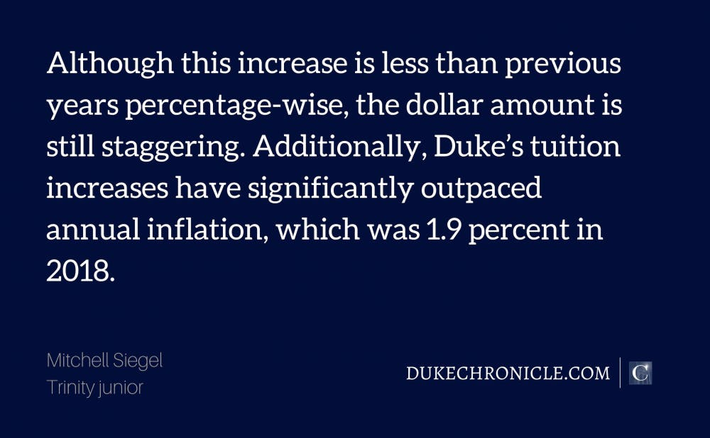 The tuition is too damn high! - The Chronicle